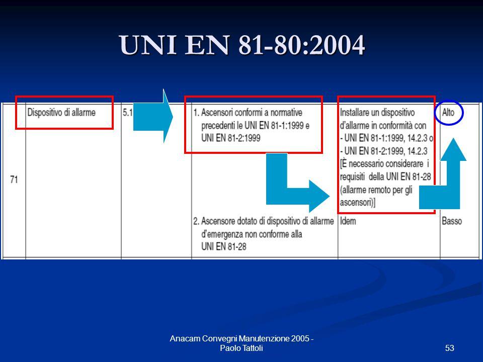 53 Anacam Convegni Manutenzione 2005 - Paolo Tattoli UNI EN 81-80:2004