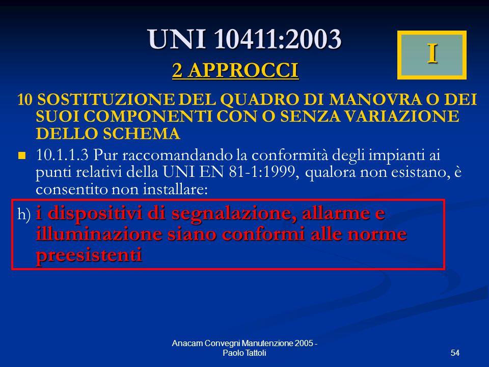 54 Anacam Convegni Manutenzione 2005 - Paolo Tattoli UNI 10411:2003 10 SOSTITUZIONE DEL QUADRO DI MANOVRA O DEI SUOI COMPONENTI CON O SENZA VARIAZIONE