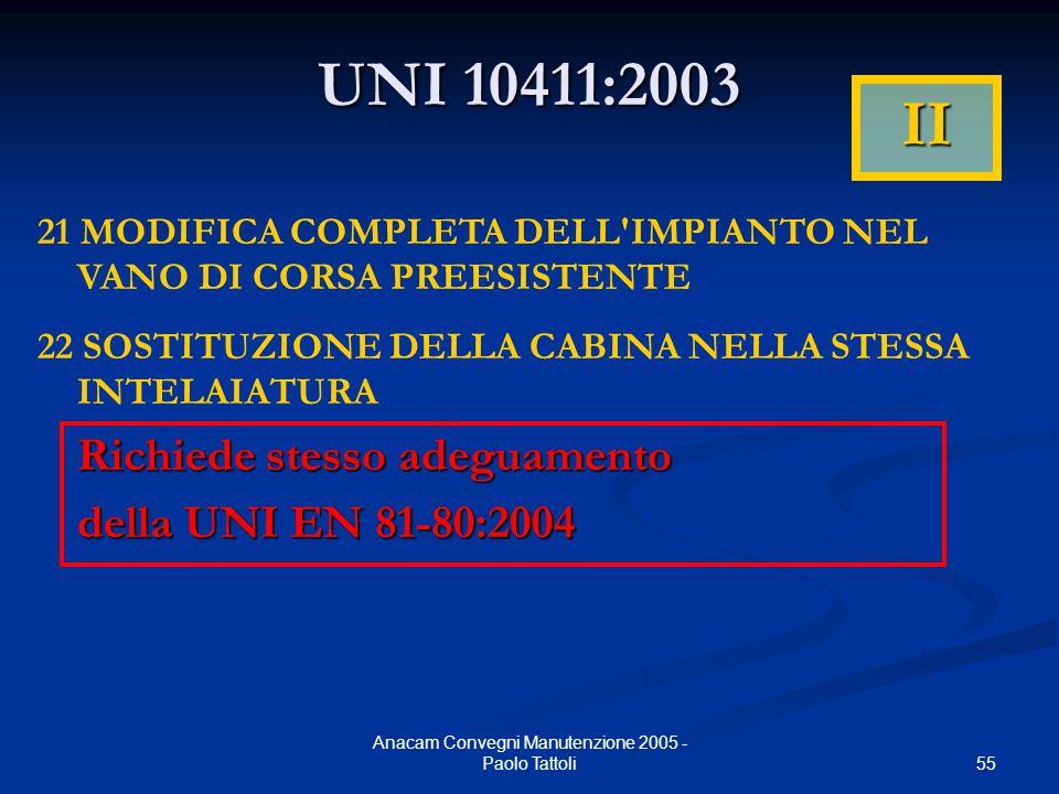 55 Anacam Convegni Manutenzione 2005 - Paolo Tattoli UNI 10411:2003 21 MODIFICA COMPLETA DELL'IMPIANTO NEL VANO DI CORSA PREESISTENTE 22 SOSTITUZIONE