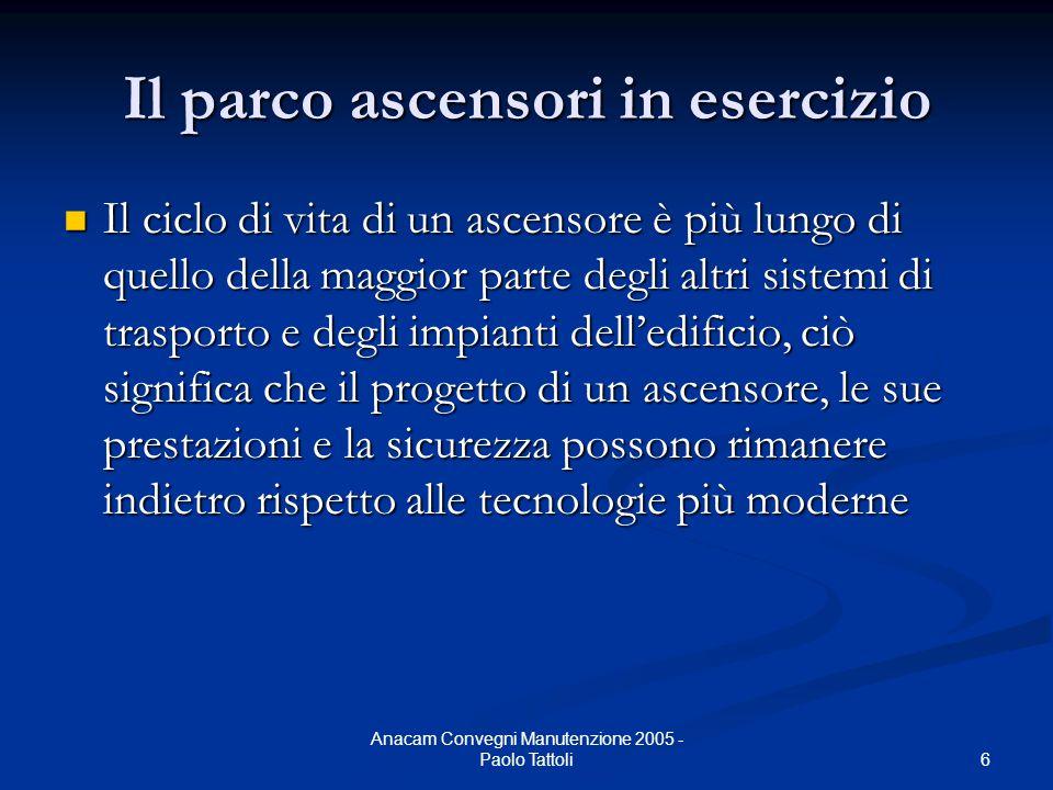 6 Anacam Convegni Manutenzione 2005 - Paolo Tattoli Il parco ascensori in esercizio Il ciclo di vita di un ascensore è più lungo di quello della maggi