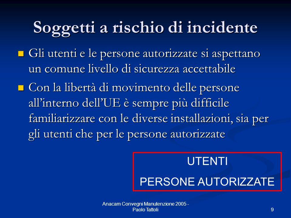 9 Anacam Convegni Manutenzione 2005 - Paolo Tattoli Soggetti a rischio di incidente Gli utenti e le persone autorizzate si aspettano un comune livello