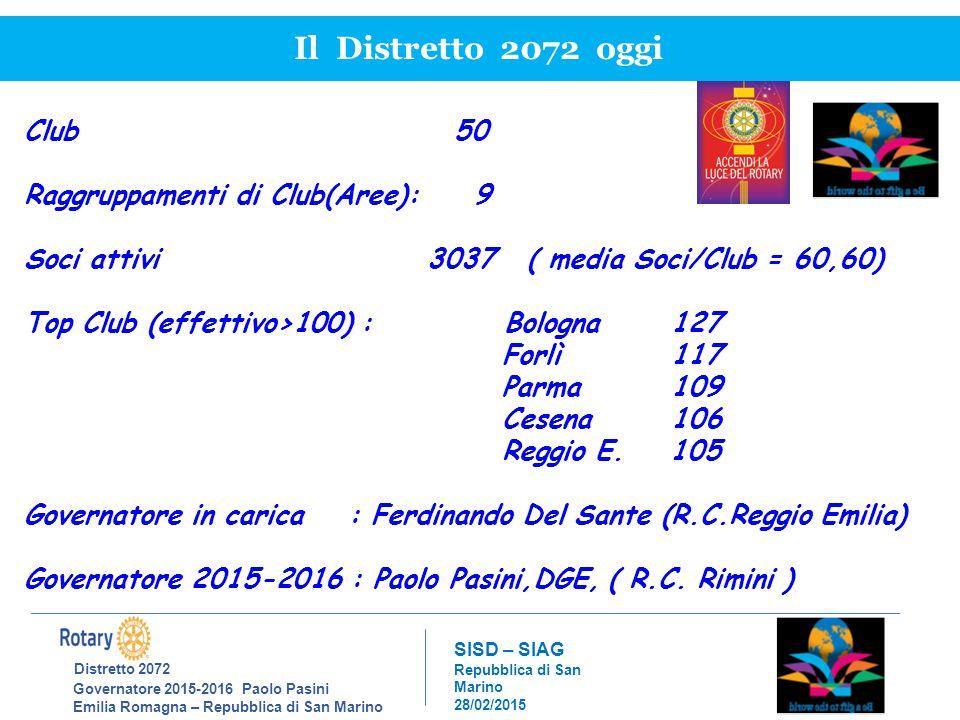 Distretto 2072 Governatore 2015-2016 Paolo Pasini Emilia Romagna – Repubblica di San Marino SISD – SIAG Repubblica di San Marino 28/02/2015 Il Distretto 2072 oggi Club 50 Raggruppamenti di Club(Aree): 9 Soci attivi 3037 ( media Soci/Club = 60,60) Top Club (effettivo>100) : Bologna 127 Forlì 117 Parma 109 Cesena 106 Reggio E.