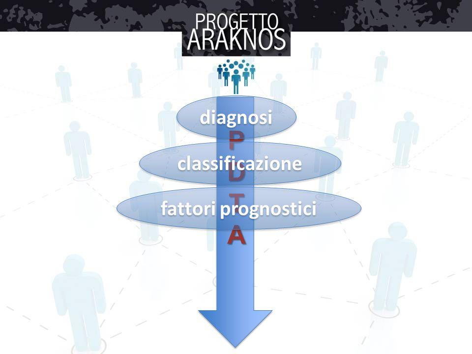 PDTA diagnosi classificazione fattori prognostici
