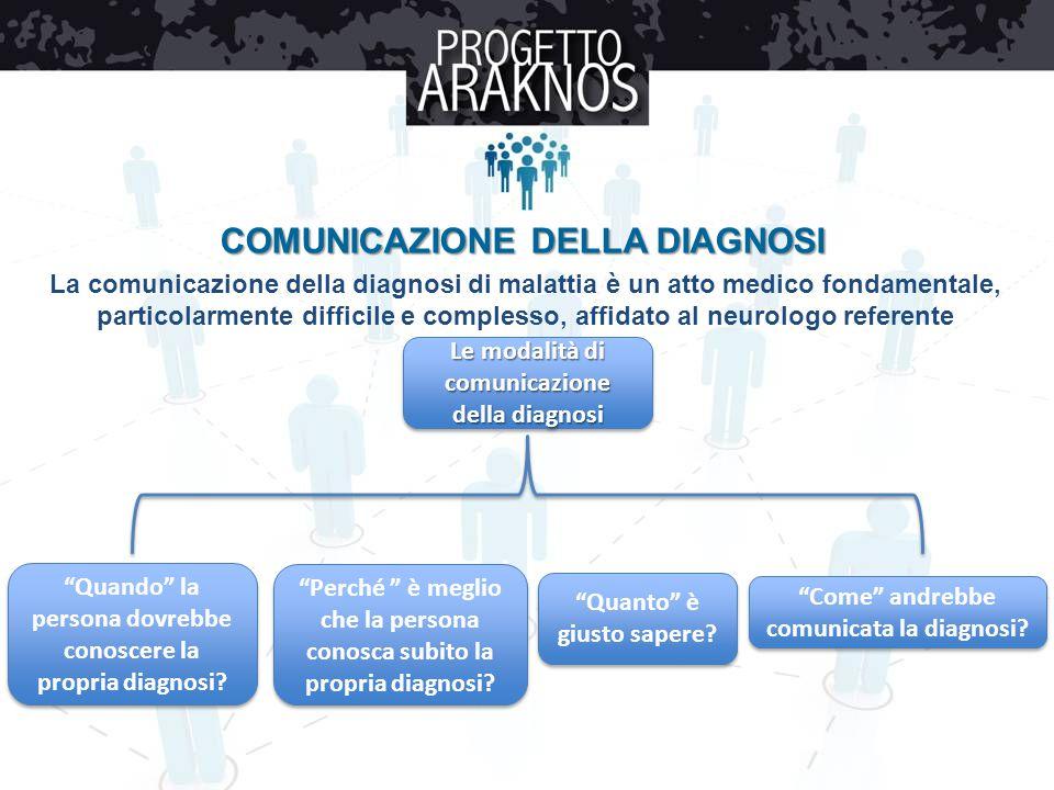 COMUNICAZIONE DELLA DIAGNOSI La comunicazione della diagnosi di malattia è un atto medico fondamentale, particolarmente difficile e complesso, affidat
