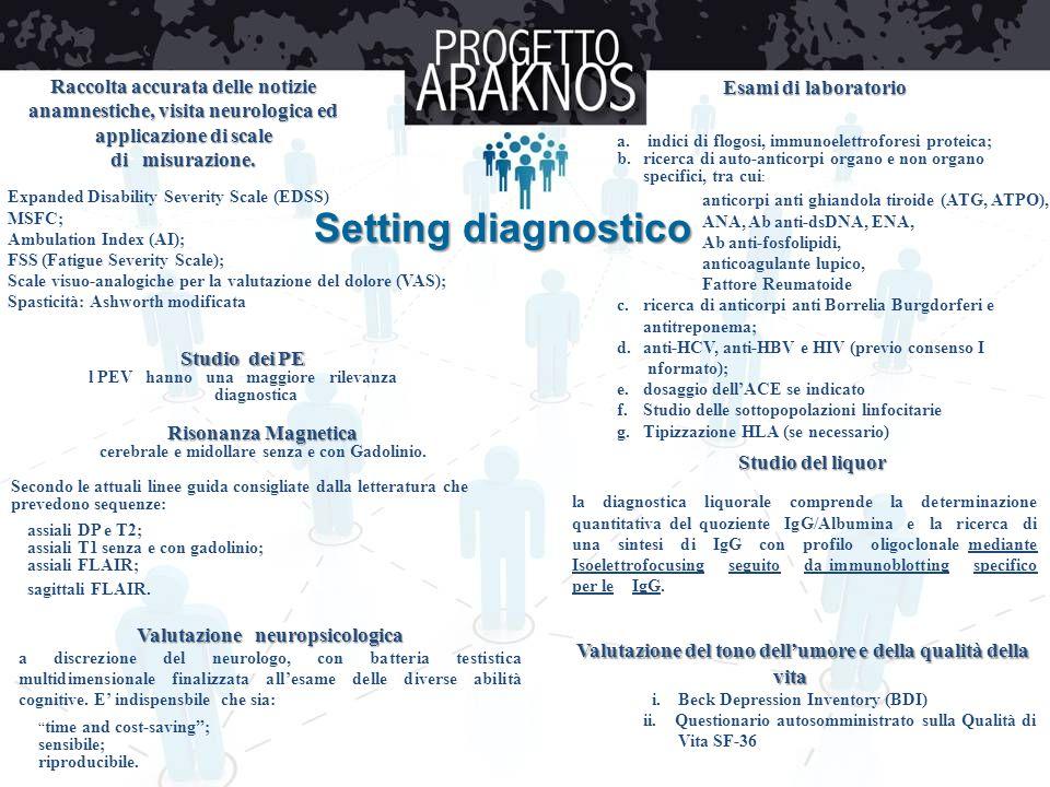 Setting diagnostico Raccolta accurata delle notizie anamnestiche, visita neurologica ed applicazione di scale di misurazione. Expanded Disability Seve