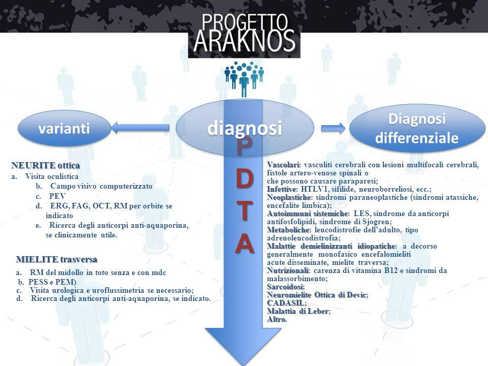 PDTA diagnosi classificazione