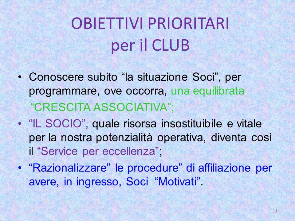 Club con < 20 Soci B.Club da 16 a 19 Soci (11): –Castelsardo 16 (-1 +0 = -1), –Colleferro Fiuggi H.
