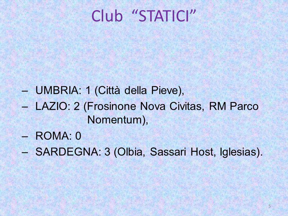 Comportamento dei Club UMBRIA (27), LAZIO (39), ROMA (33), SARDEGNA (29) x un totale di 128 Club: n.