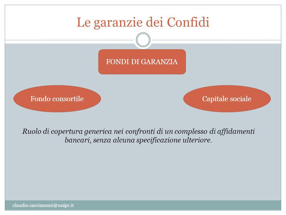 Le garanzie dei Confidi claudio.cacciamani@unipr.it FONDI DI GARANZIA Fondo consortileCapitale sociale Ruolo di copertura generica nei confronti di un