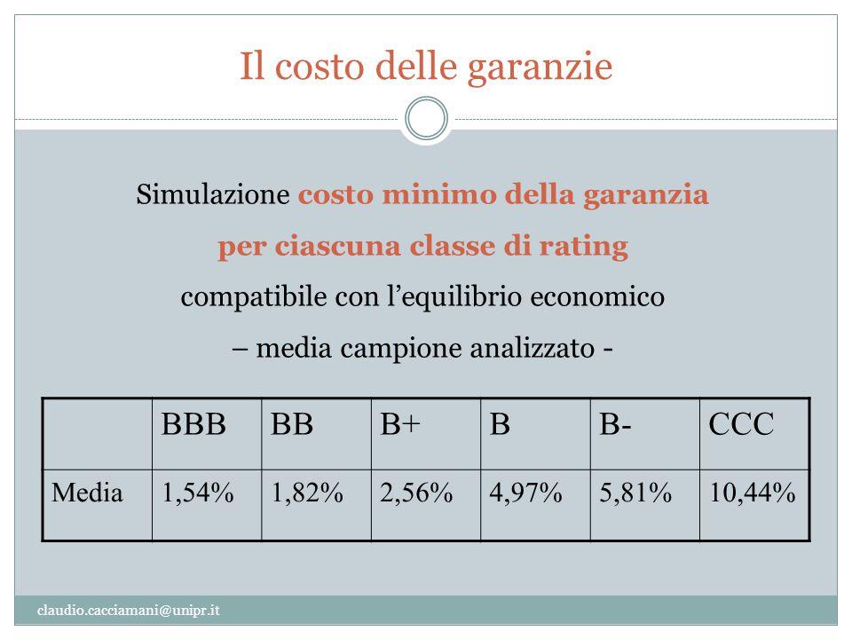 Il costo delle garanzie claudio.cacciamani@unipr.it BBBBBB+BB-CCC Media1,54%1,82%2,56%4,97%5,81%10,44% Simulazione costo minimo della garanzia per cia