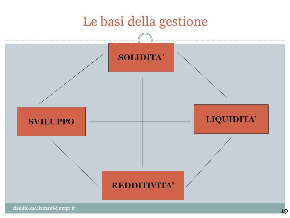 Le basi della gestione 19 SOLIDITA ' SVILUPPO LIQUIDITA' REDDITIVITA' claudio.cacciamani@unipr.it