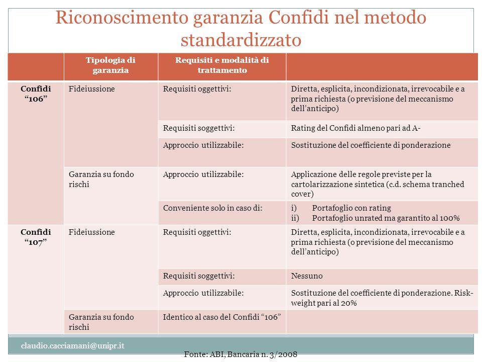 Riconoscimento garanzia Confidi nel metodo standardizzato claudio.cacciamani@unipr.it Tipologia di garanzia Requisiti e modalità di trattamento Confid