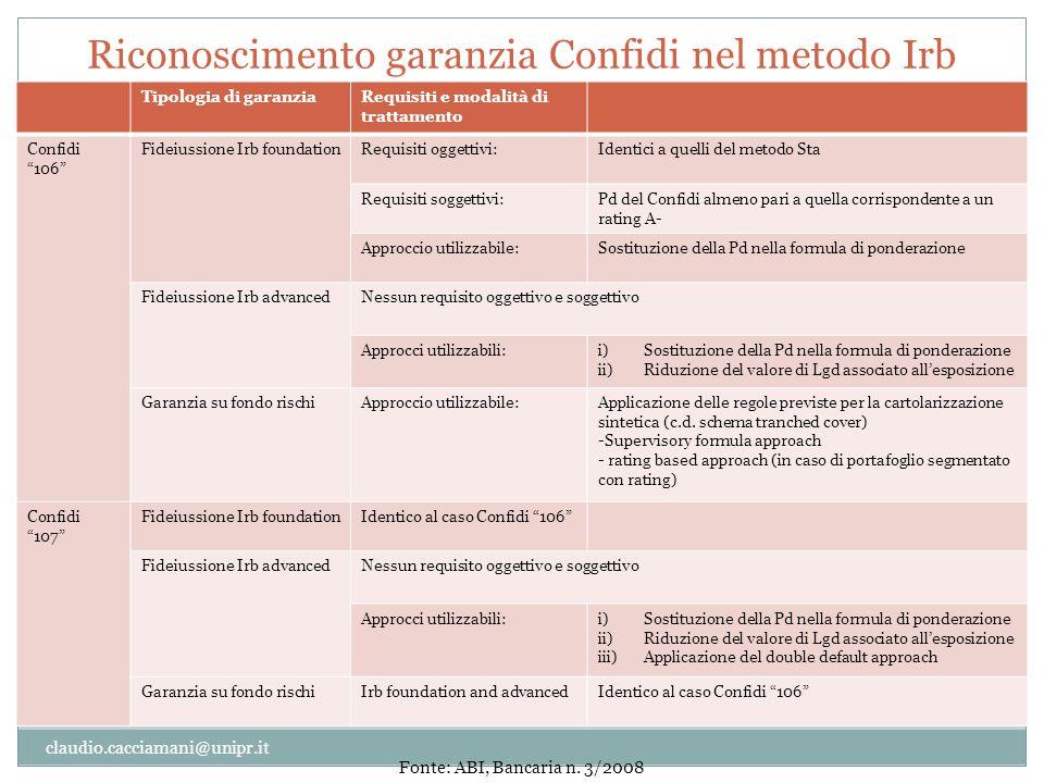 """Riconoscimento garanzia Confidi nel metodo Irb claudio.cacciamani@unipr.it Tipologia di garanziaRequisiti e modalità di trattamento Confidi """"106"""" Fide"""