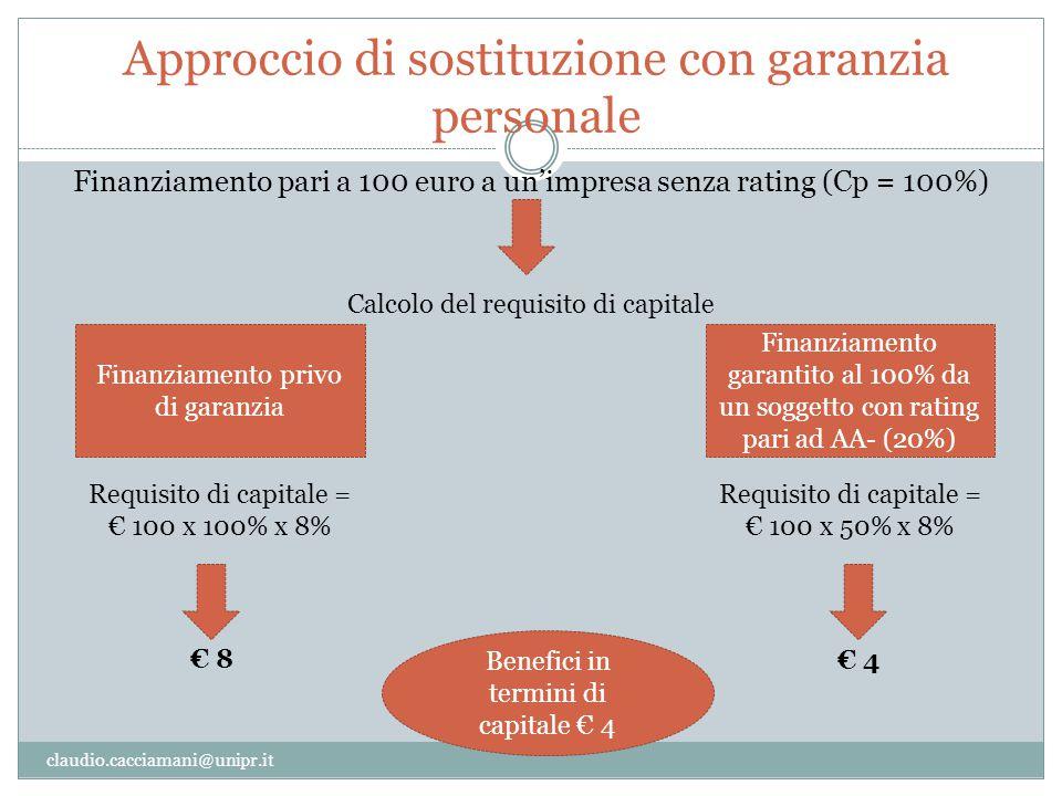 Approccio di sostituzione con garanzia personale claudio.cacciamani@unipr.it Finanziamento pari a 100 euro a un'impresa senza rating (Cp = 100%) Calco