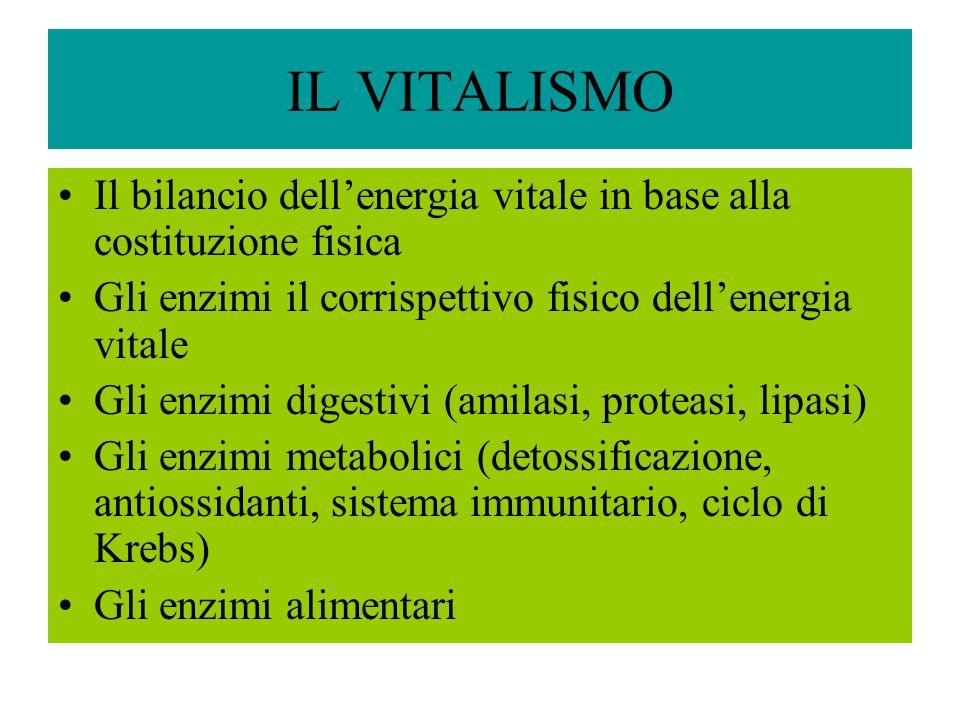 Il bilancio dell'energia vitale in base alla costituzione fisica Gli enzimi il corrispettivo fisico dell'energia vitale Gli enzimi digestivi (amilasi, proteasi, lipasi) Gli enzimi metabolici (detossificazione, antiossidanti, sistema immunitario, ciclo di Krebs) Gli enzimi alimentari