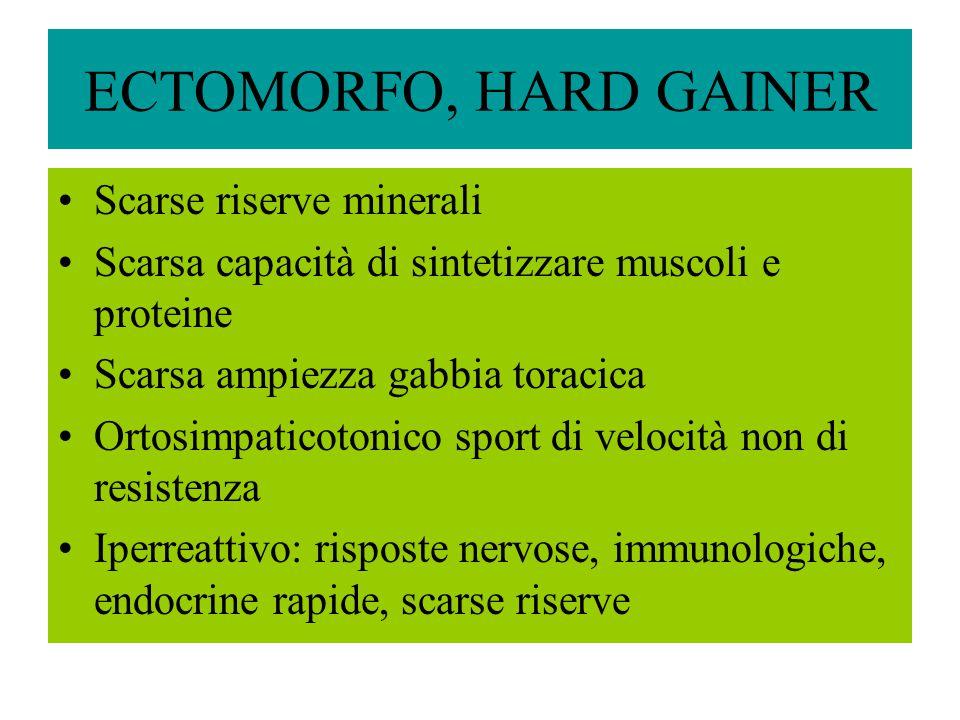 ECTOMORFO, HARD GAINER Scarse riserve minerali Scarsa capacità di sintetizzare muscoli e proteine Scarsa ampiezza gabbia toracica Ortosimpaticotonico sport di velocità non di resistenza Iperreattivo: risposte nervose, immunologiche, endocrine rapide, scarse riserve