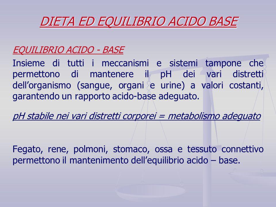 DIETA ED EQUILIBRIO ACIDO BASE EQUILIBRIO ACIDO - BASE Insieme di tutti i meccanismi e sistemi tampone che permettono di mantenere il pH dei vari dist