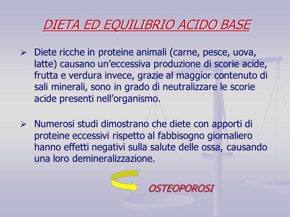 DIETA ED EQUILIBRIO ACIDO BASE   Diete ricche in proteine animali (carne, pesce, uova, latte) causano un'eccessiva produzione di scorie acide, frutt
