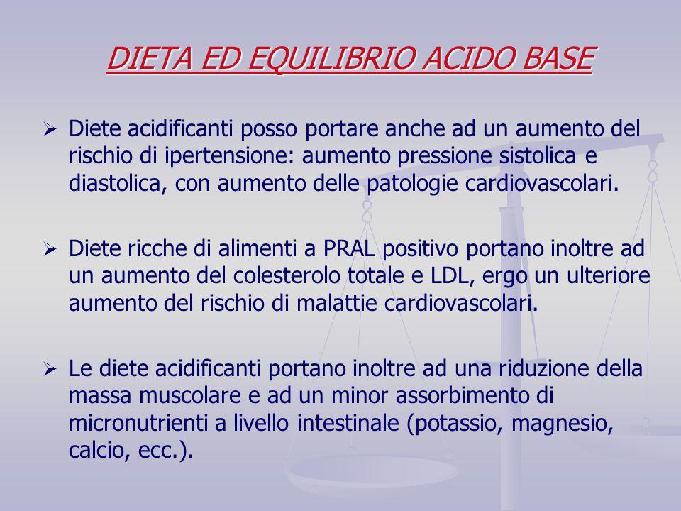 DIETA ED EQUILIBRIO ACIDO BASE   Diete acidificanti posso portare anche ad un aumento del rischio di ipertensione: aumento pressione sistolica e dia