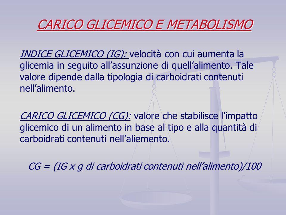CARICO GLICEMICO E METABOLISMO INDICE GLICEMICO (IG): velocità con cui aumenta la glicemia in seguito all'assunzione di quell'alimento. Tale valore di
