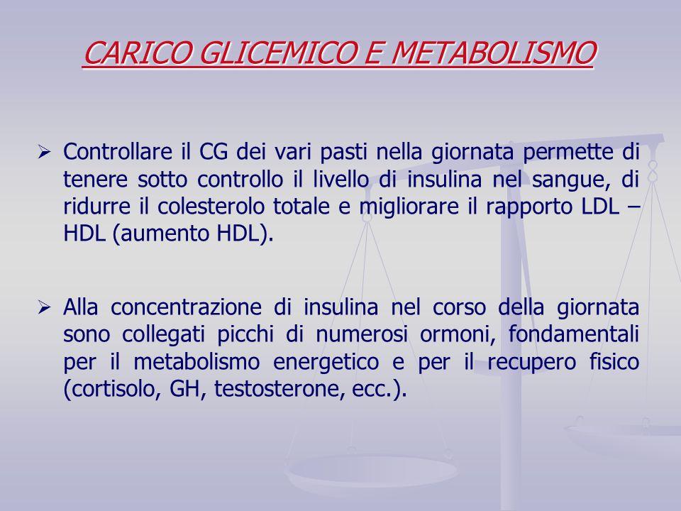 CARICO GLICEMICO E METABOLISMO   Controllare il CG dei vari pasti nella giornata permette di tenere sotto controllo il livello di insulina nel sangu