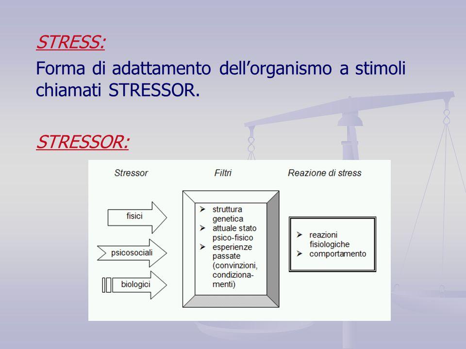 REAZIONE ALLO STRESS: FASE DI ALLARME: l'organismo recepisce lo stimolo stressante e inizia a reagire.