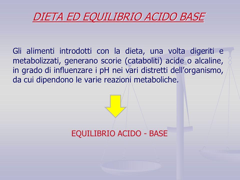 DIETA ED EQUILIBRIO ACIDO BASE Gli alimenti introdotti con la dieta, una volta digeriti e metabolizzati, generano scorie (cataboliti) acide o alcaline