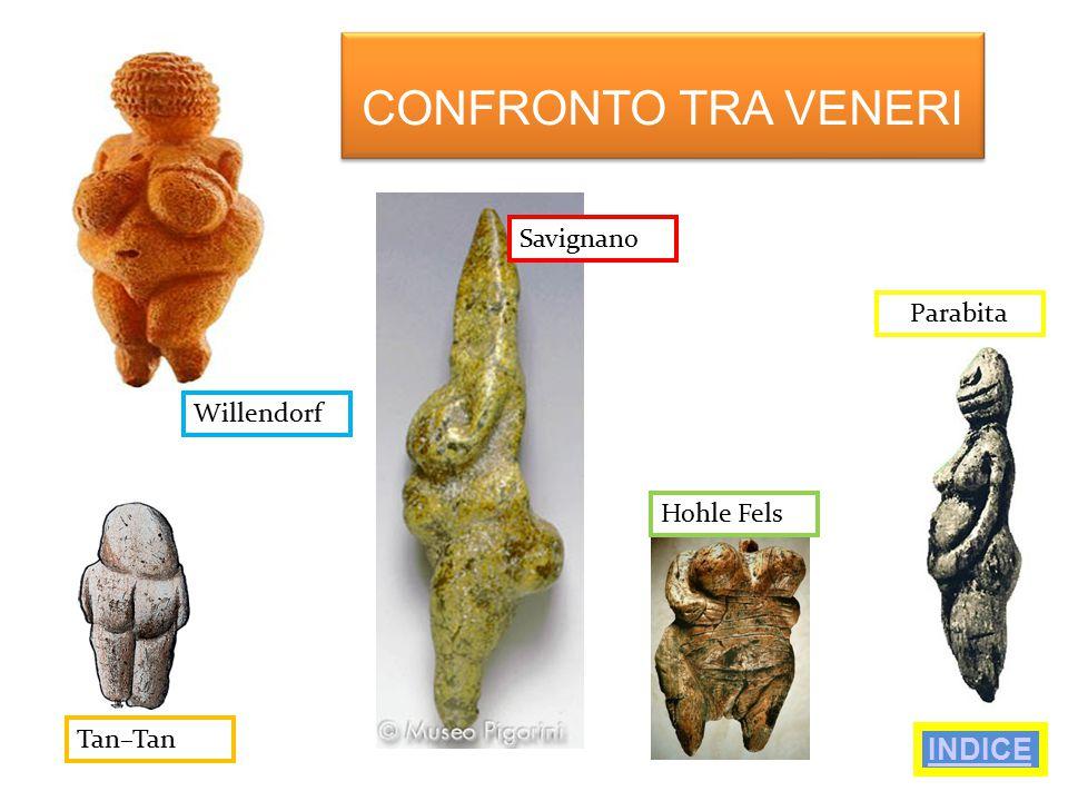 CONFRONTO TRA VENERI Savignano Willendorf Tan–Tan Hohle Fels Parabita INDICE