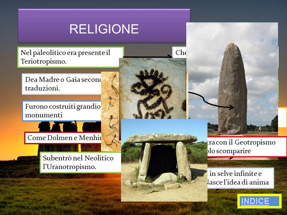 RELIGIONE Nel paleolitico era presente il Teriotropismo. Che metteva al centro l'animale, Successivamente arrivò il Geotropismo Dea Madre o Gaia secon
