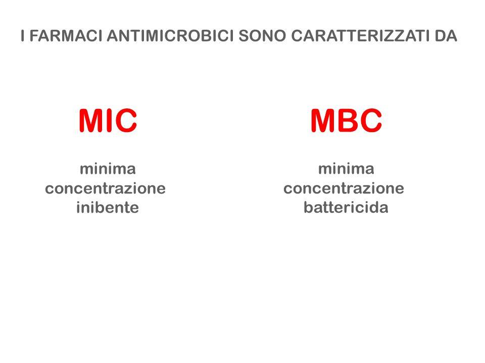 I FARMACI ANTIMICROBICI SONO CARATTERIZZATI DA MICMBC minima concentrazione inibente minima concentrazione battericida