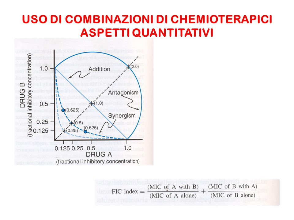 USO DI COMBINAZIONI DI CHEMIOTERAPICI ASPETTI QUANTITATIVI