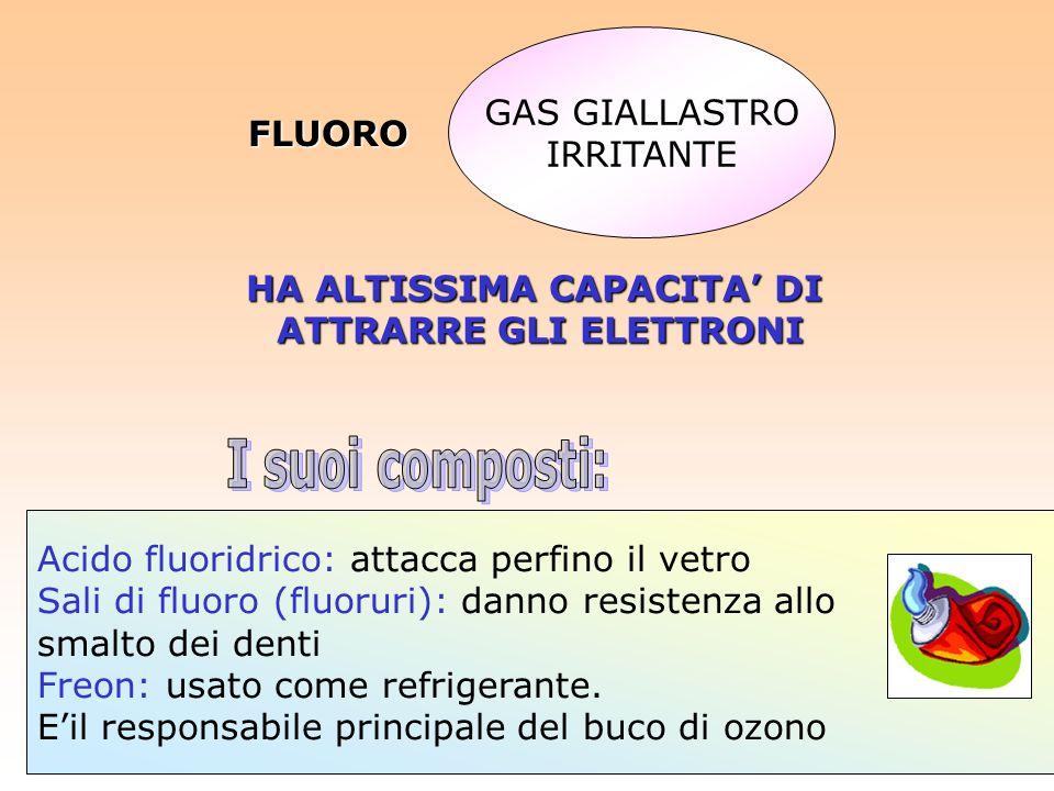 HA ALTISSIMA CAPACITA' DI ATTRARRE GLI ELETTRONI FLUORO GAS GIALLASTRO IRRITANTE Acido fluoridrico: attacca perfino il vetro Sali di fluoro (fluoruri)
