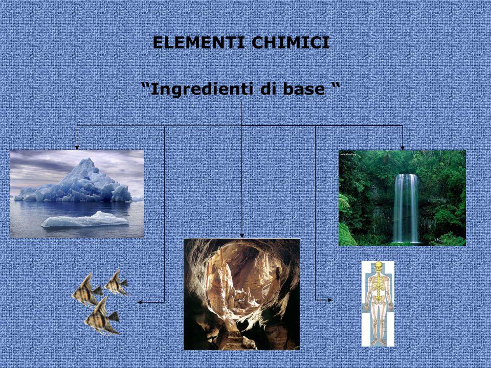 """ELEMENTI CHIMICI """"Ingredienti di base """""""
