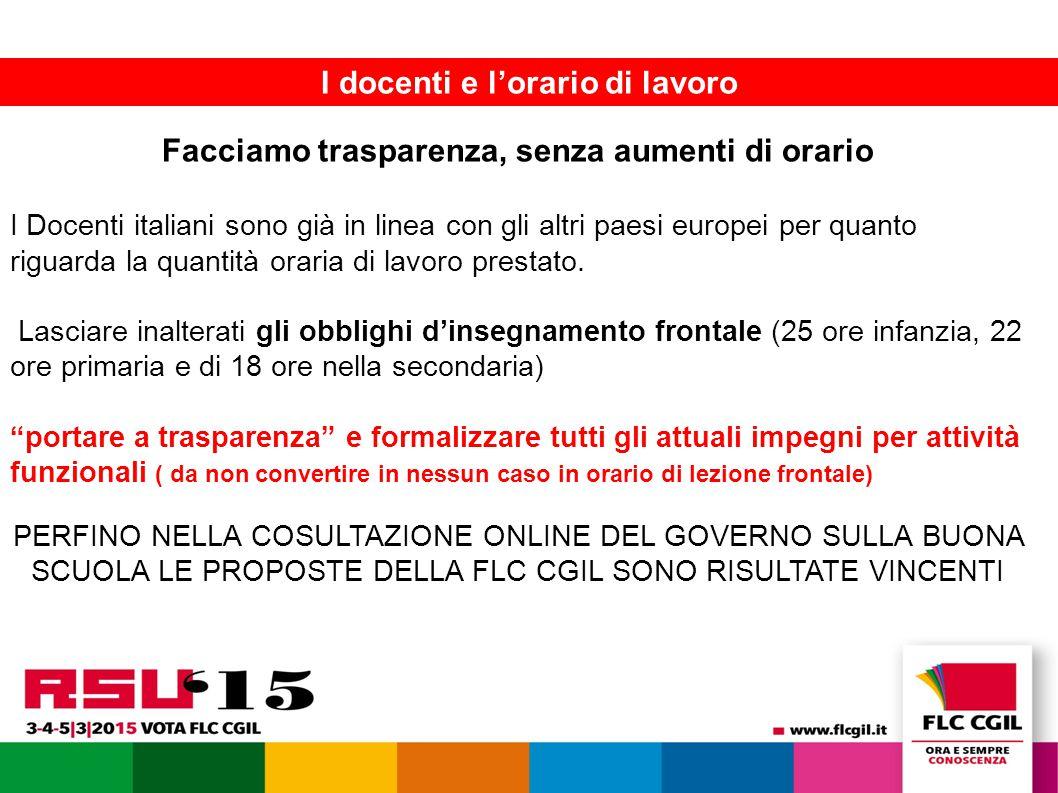 Facciamo trasparenza, senza aumenti di orario I Docenti italiani sono già in linea con gli altri paesi europei per quanto riguarda la quantità oraria di lavoro prestato.