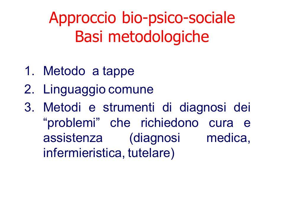 """Approccio bio-psico-sociale Basi metodologiche 1.Metodo a tappe 2.Linguaggio comune 3.Metodi e strumenti di diagnosi dei """"problemi"""" che richiedono cur"""