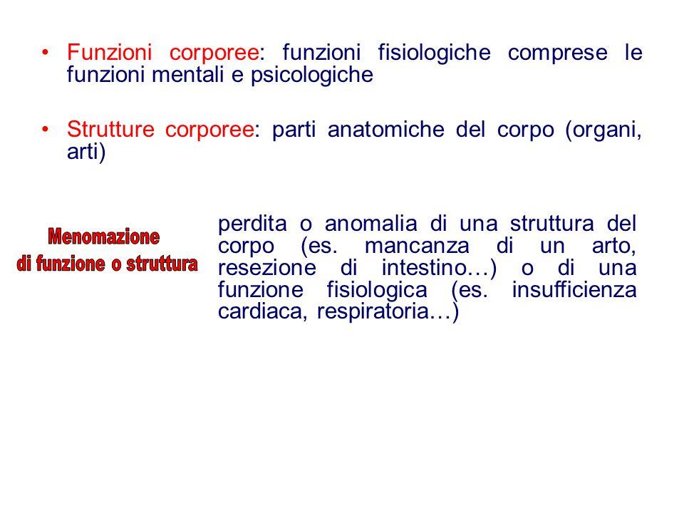 Funzioni corporee: funzioni fisiologiche comprese le funzioni mentali e psicologiche Strutture corporee: parti anatomiche del corpo (organi, arti) per