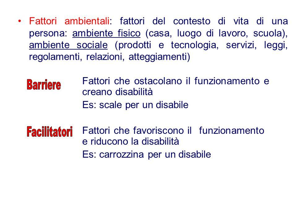Fattori ambientali: fattori del contesto di vita di una persona: ambiente fisico (casa, luogo di lavoro, scuola), ambiente sociale (prodotti e tecnolo