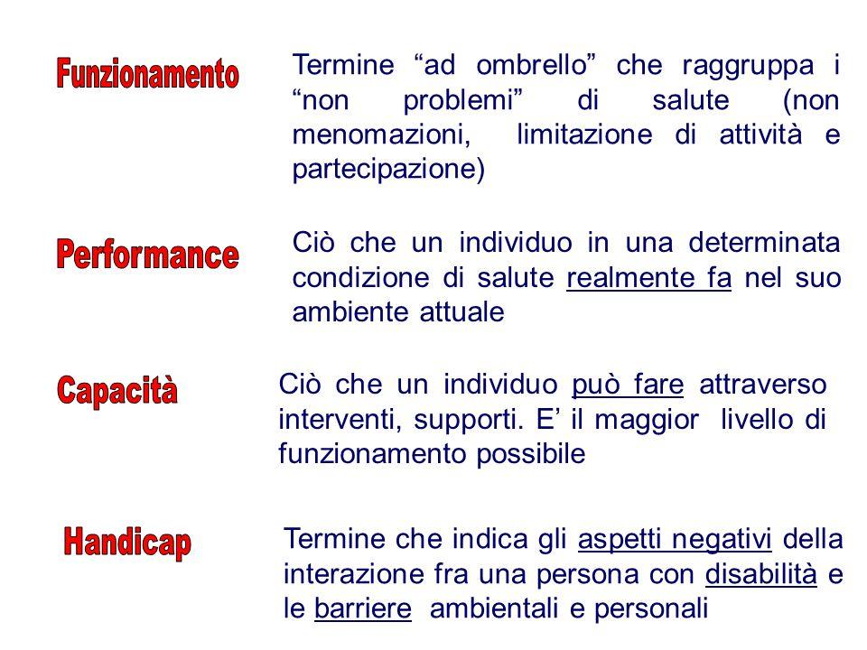 """Termine """"ad ombrello"""" che raggruppa i """"non problemi"""" di salute (non menomazioni, limitazione di attività e partecipazione) Ciò che un individuo può fa"""