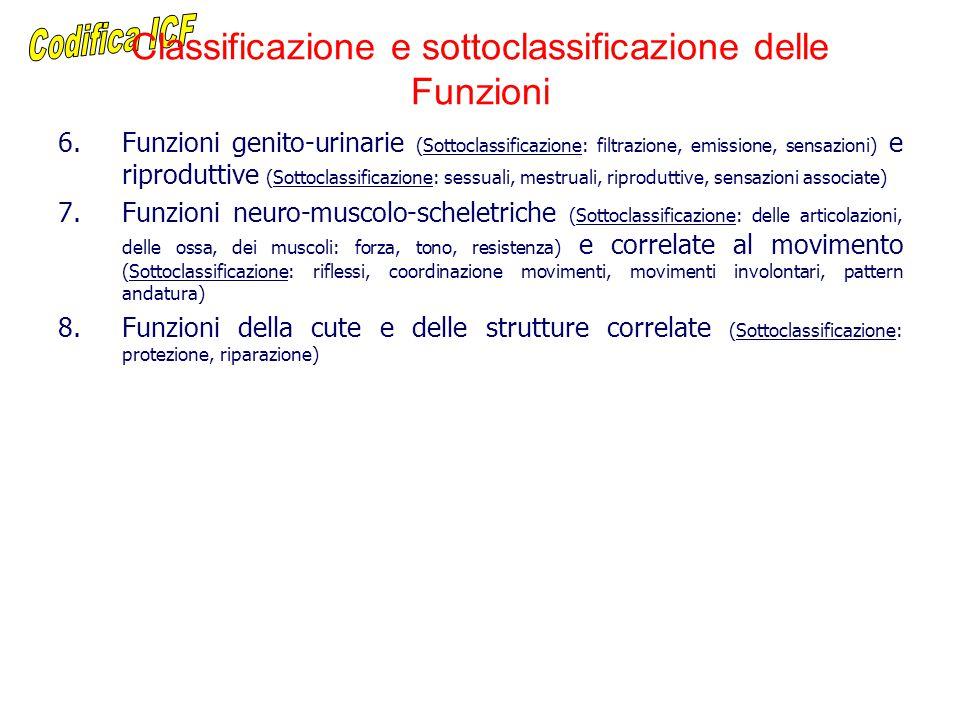 Classificazione e sottoclassificazione delle Funzioni 6.Funzioni genito-urinarie (Sottoclassificazione: filtrazione, emissione, sensazioni) e riprodut