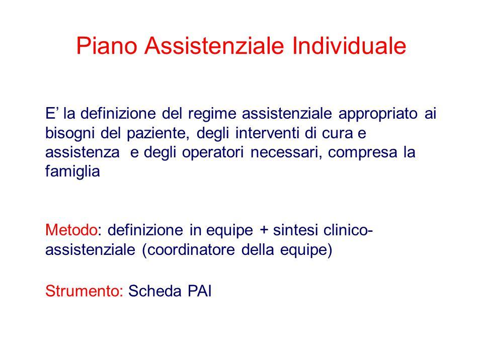 E' la definizione del regime assistenziale appropriato ai bisogni del paziente, degli interventi di cura e assistenza e degli operatori necessari, com