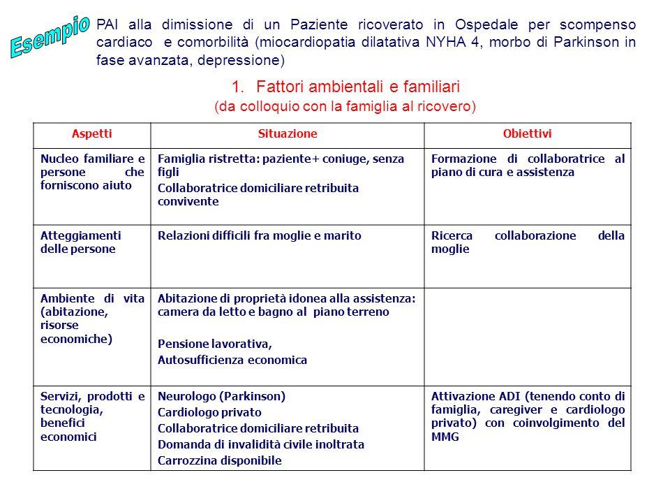 1.Fattori ambientali e familiari (da colloquio con la famiglia al ricovero) AspettiSituazioneObiettivi Nucleo familiare e persone che forniscono aiuto