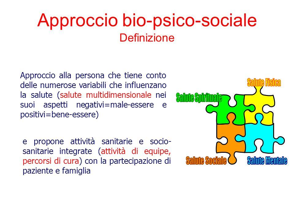 Approccio bio-psico-sociale Principi 1.Centralità della persona 2.Multidimensionalità della salute 3.Integrazione professionale 4.Partecipazione di paziente e famiglia