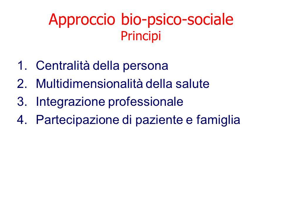 Approccio bio-psico-sociale Principi 1.Centralità della persona 2.Multidimensionalità della salute 3.Integrazione professionale 4.Partecipazione di pa