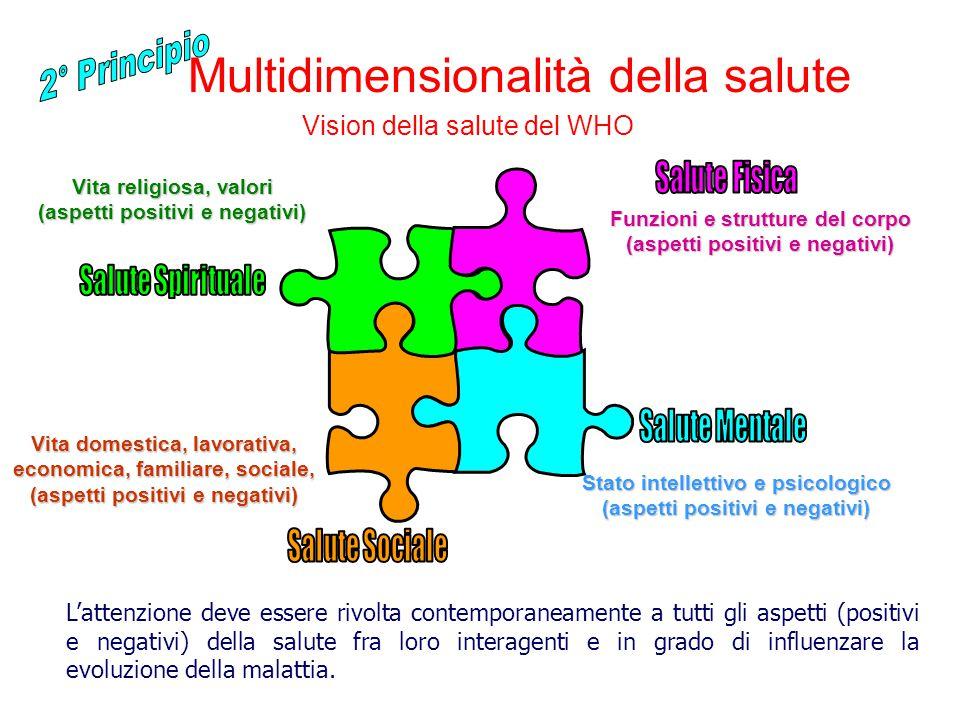 Multidimensionalità della salute Funzioni e strutture del corpo (aspetti positivi e negativi) Stato intellettivo e psicologico (aspetti positivi e neg