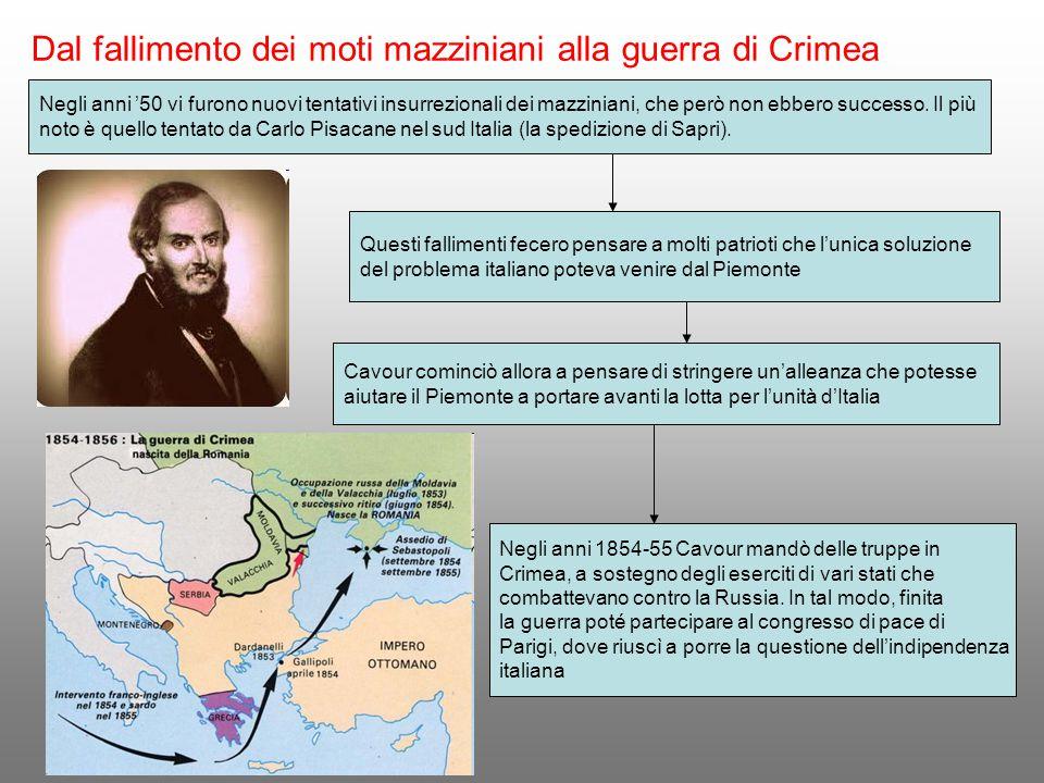 Dal fallimento dei moti mazziniani alla guerra di Crimea Negli anni '50 vi furono nuovi tentativi insurrezionali dei mazziniani, che però non ebbero s