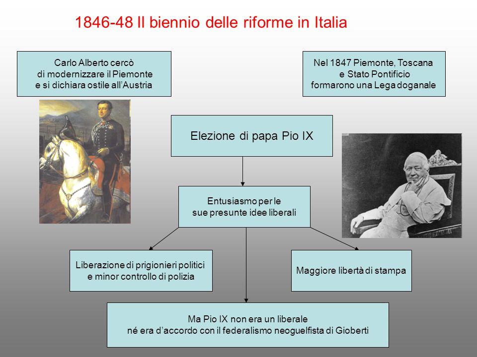1846-48 Il biennio delle riforme in Italia Elezione di papa Pio IX Carlo Alberto cercò di modernizzare il Piemonte e si dichiara ostile all'Austria Ne