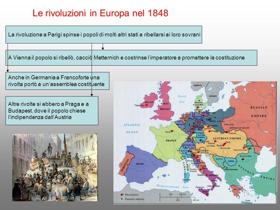 Le rivoluzioni in Europa nel 1848 La rivoluzione a Parigi spinse i popoli di molti altri stati a ribellarsi ai loro sovrani A Vienna il popolo si ribe