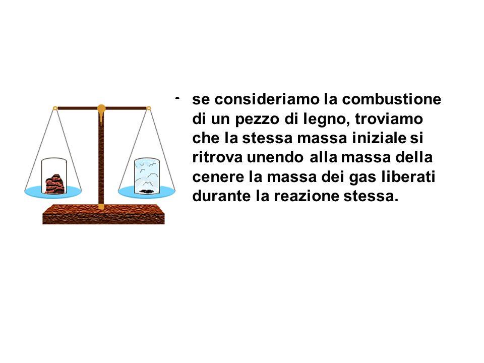 se consideriamo la combustione di un pezzo di legno, troviamo che la stessa massa iniziale si ritrova unendo alla massa della cenere la massa dei gas