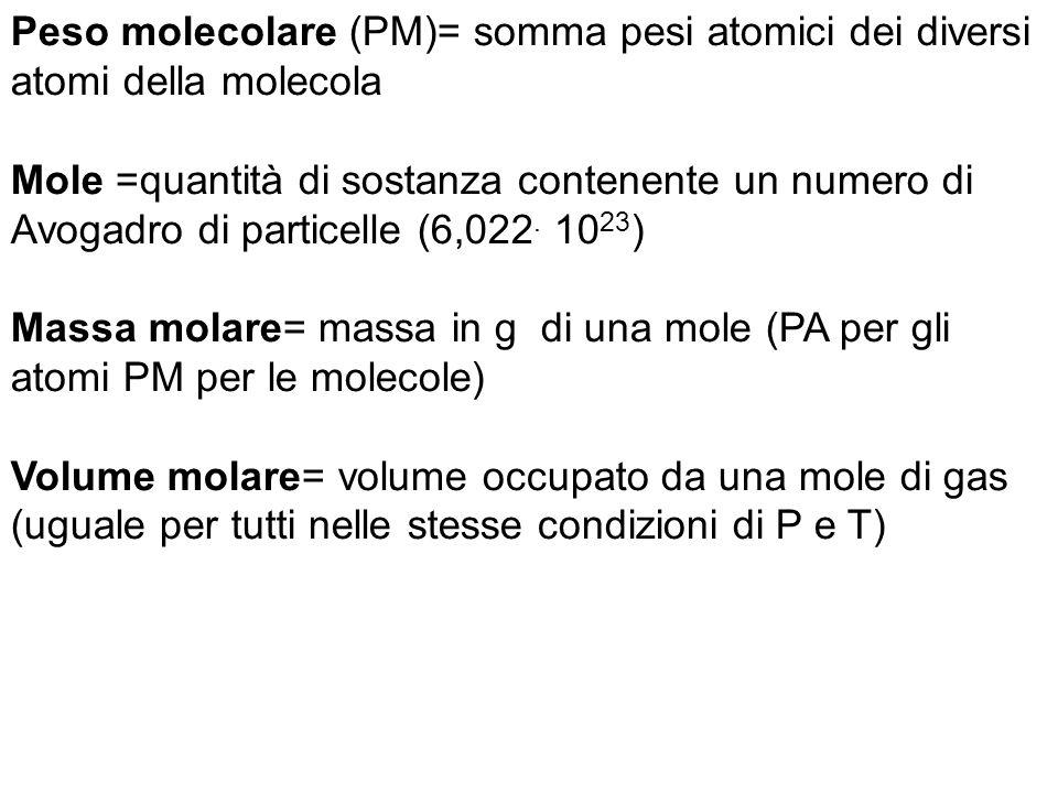 Peso molecolare (PM)= somma pesi atomici dei diversi atomi della molecola Mole =quantità di sostanza contenente un numero di Avogadro di particelle (6