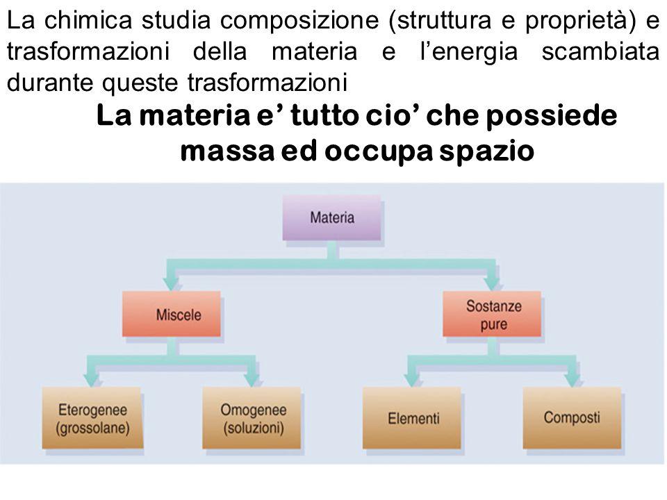 Classificazione della materia La chimica studia composizione (struttura e proprietà) e trasformazioni della materia e l'energia scambiata durante ques